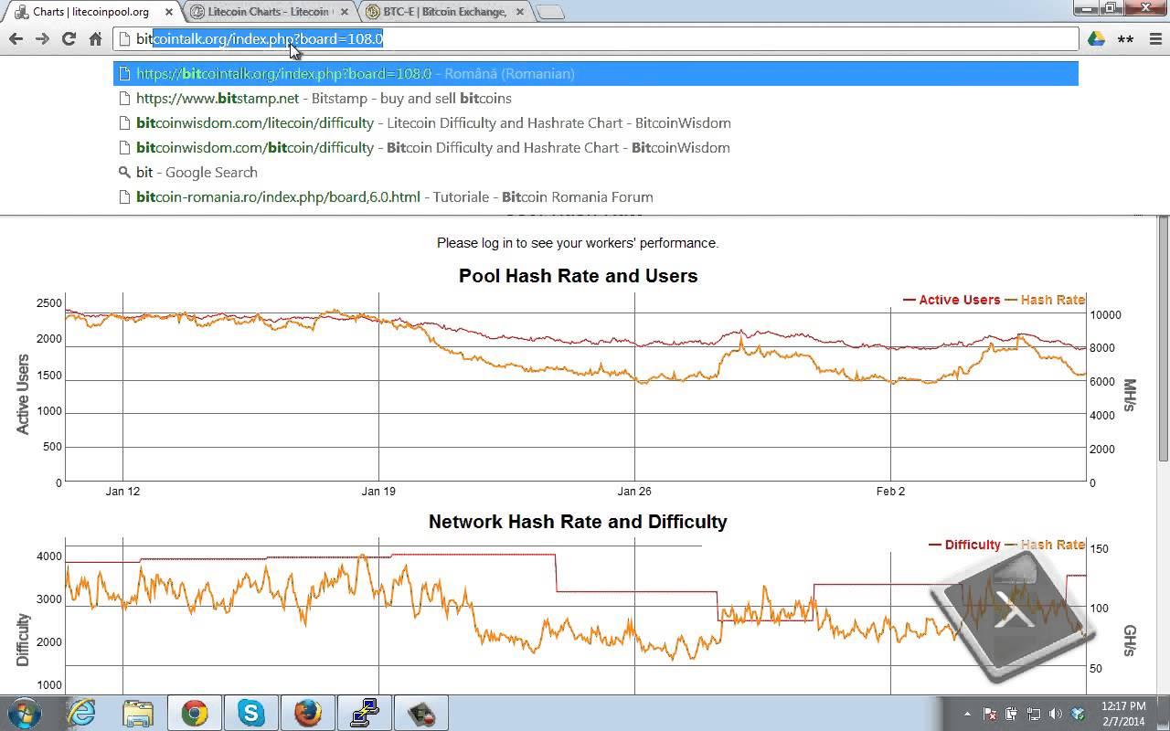 Cele mai importante grafice de urmarit pentru moneda virtuala litecoin