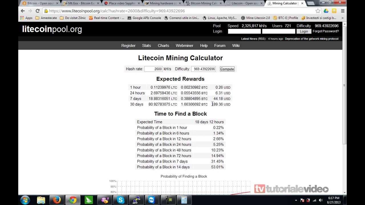 investiția în Bitcoins comentarii